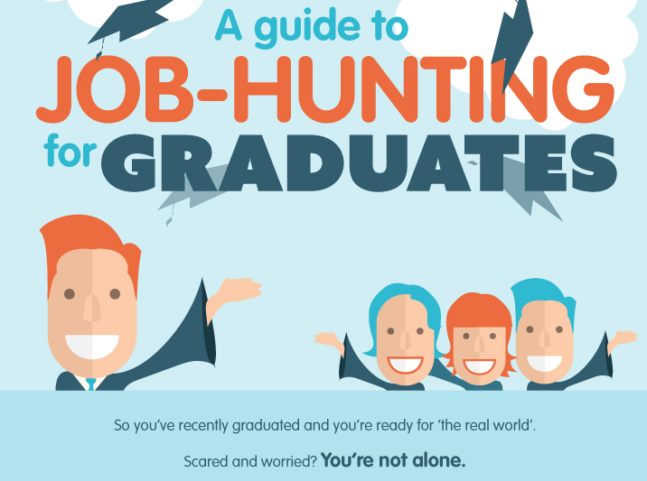 A Guide to Job Hunting for Graduates